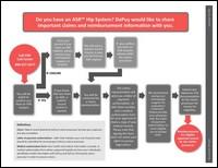 new jersey philadelphia depuy defective hip implant recall attorneys handout distribution